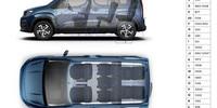 Peugeot Rifter mitat